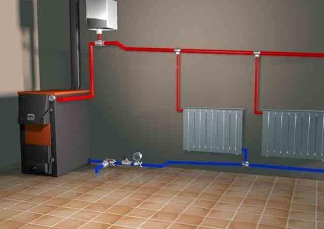 отопление в гараже теплый пол и радиаторы.