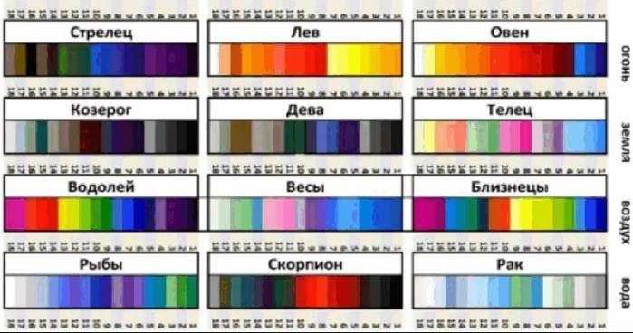 выбор цвета автомобиля по гороскопу