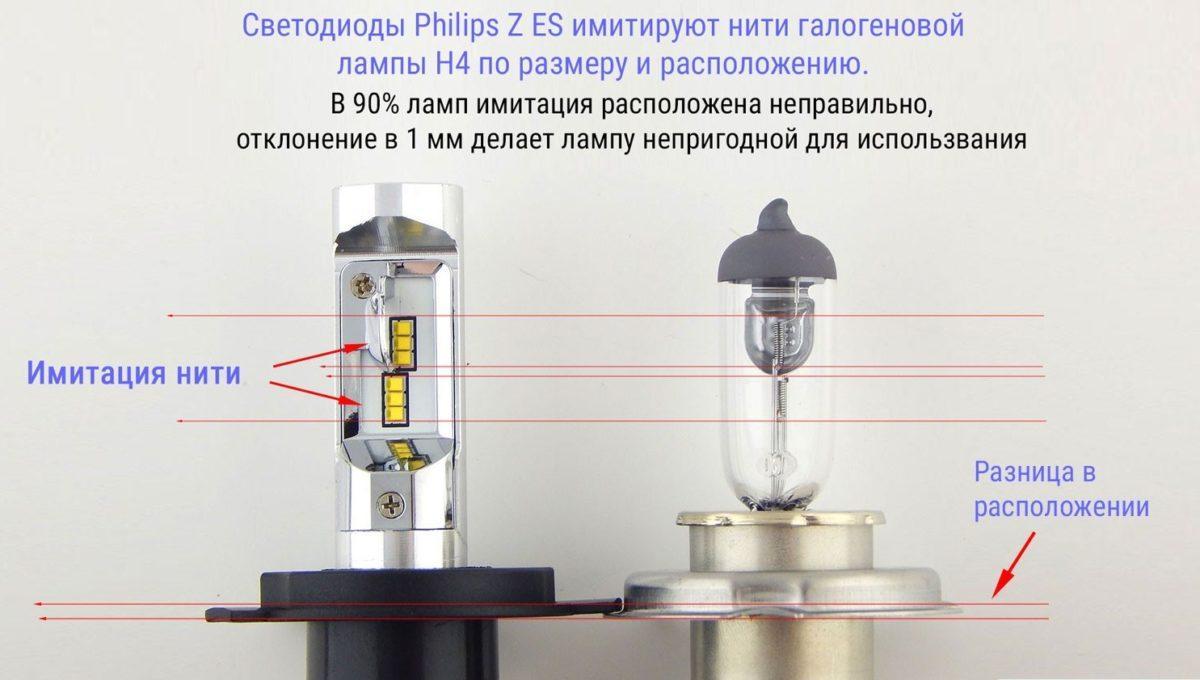 Приемлемая Led лампа в фары головного света