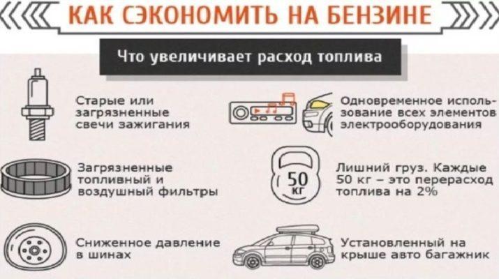 Как экономить на бензине