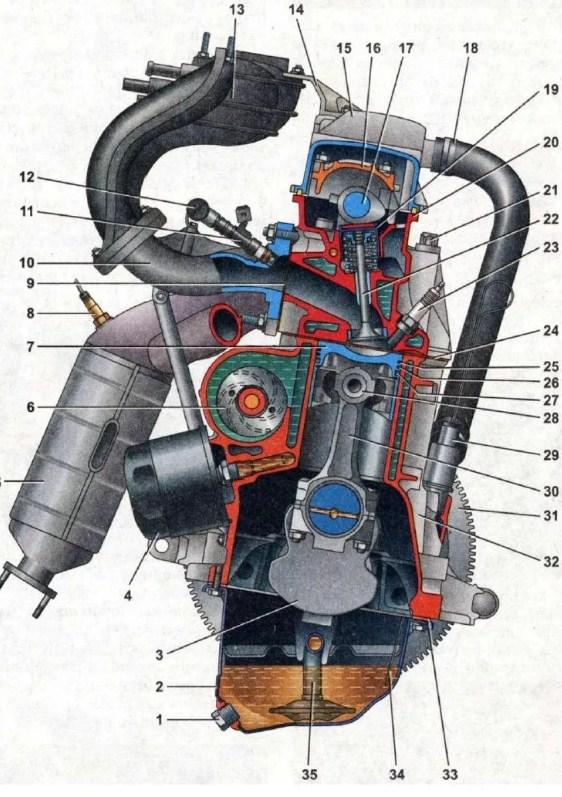 разрез двигателя