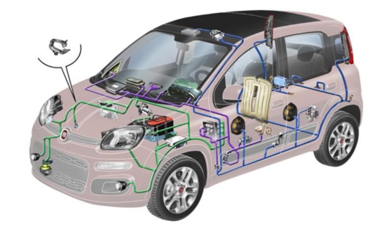 электропотребители в автомобиле