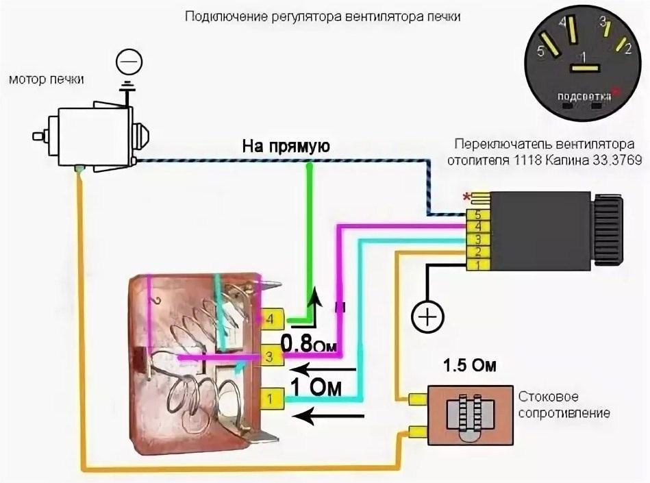 электрическая схема управления печкой в дешевой машине