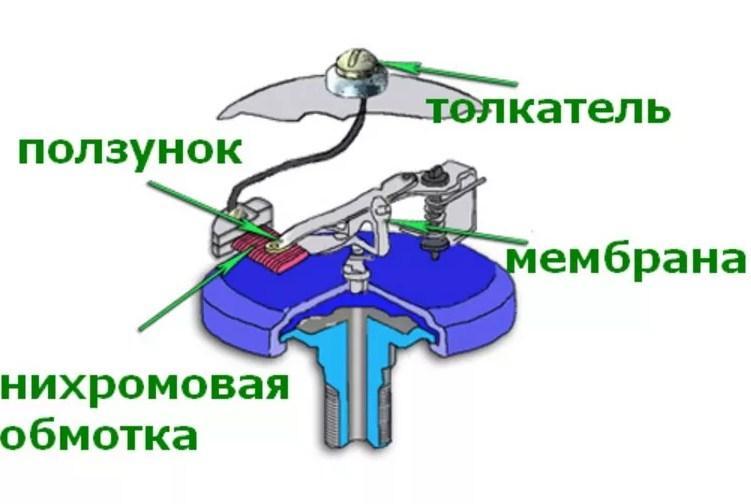 устройство датчика давления масла
