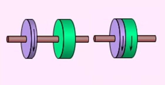 сцепление - два соосных диска