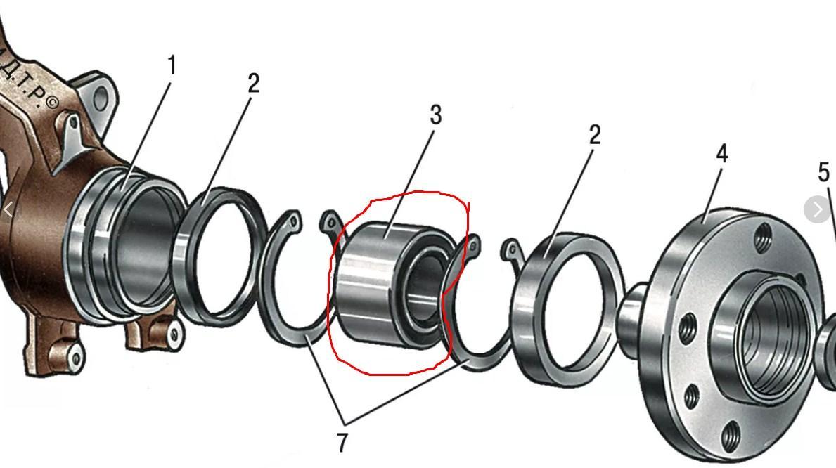 конструкция ступицы приводного колеса