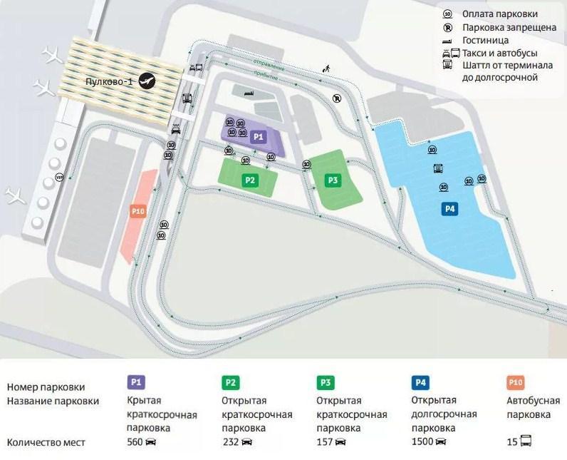 Карта парковок в Пулково и их вместимость
