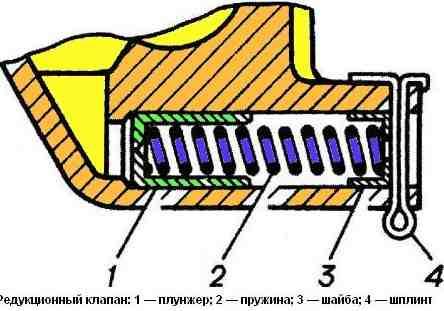 перепускной клапан масляного насоса змз 406