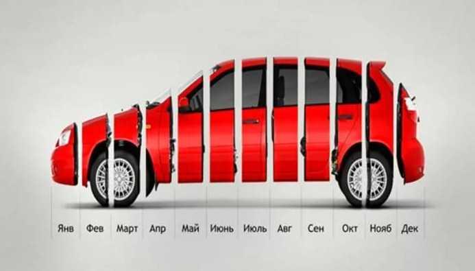 продажа автомобиля в рассрочку