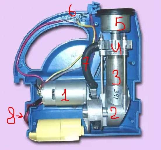 как устроен автомобильный компрессор