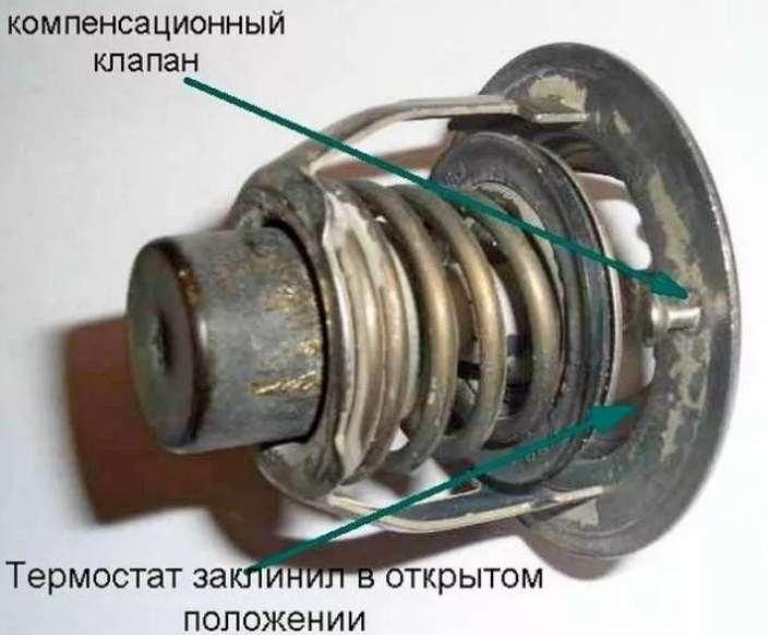 Неисправности системы охлаждения двигателя