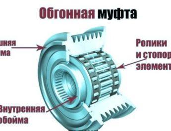 зачем нужна обгонная муфта на генераторе и как она устроена?